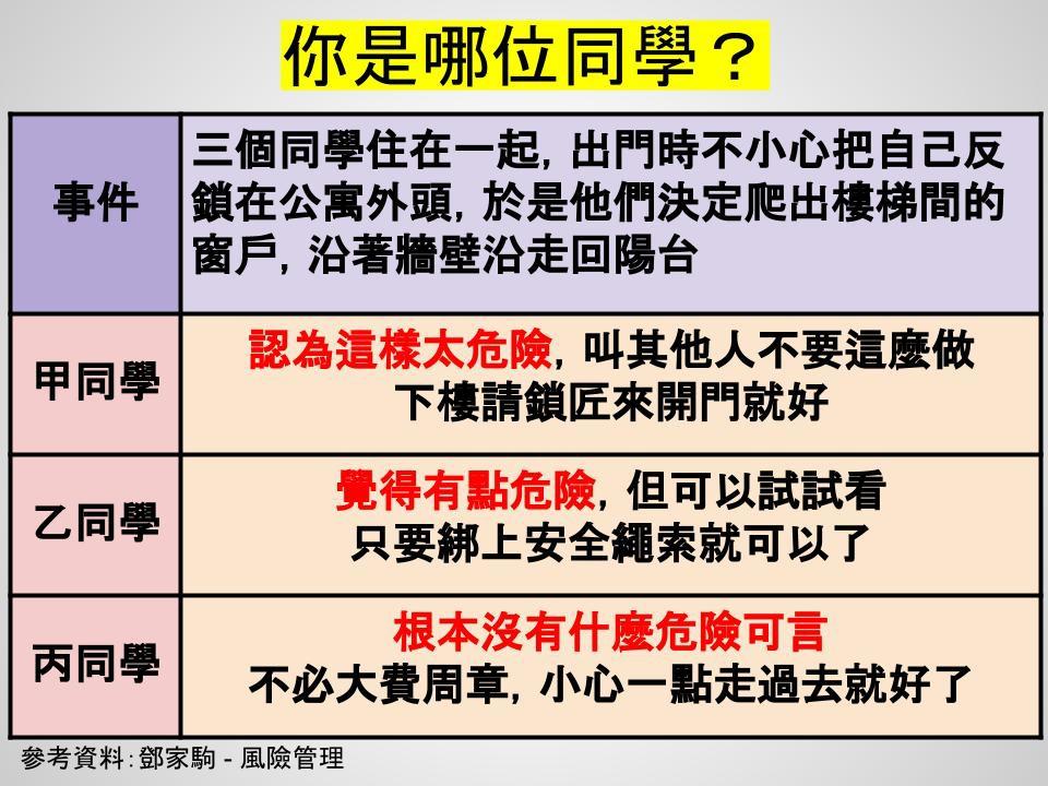 淺談保險觀念 PPT簡報