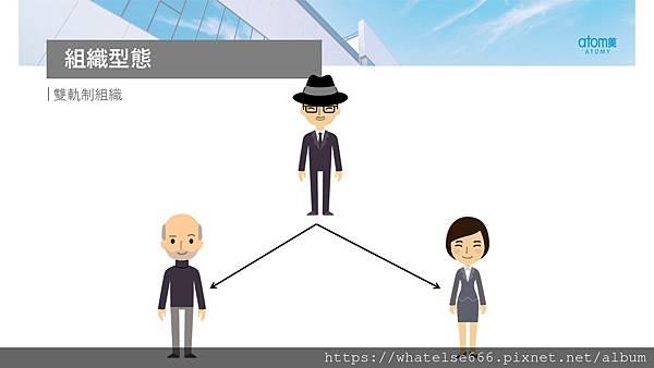 艾多美獎金制度介紹9.JPG