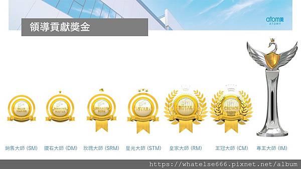 艾多美獎金制度介紹22.JPG