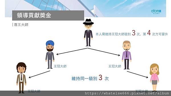 艾多美獎金制度介紹29.JPG