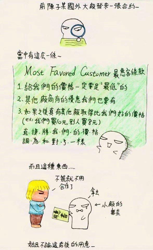 片面惠國1001