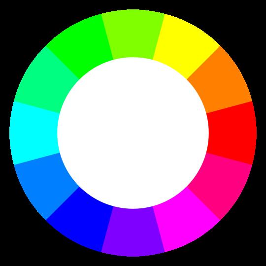 540px-Rgb-colorwheel.svg