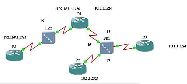 topology.jpg