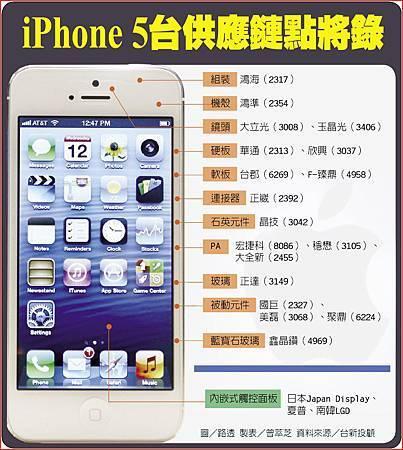 蘋果iPhone 5 台股供應鏈