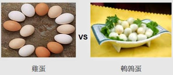 雞蛋鵪鶉蛋哪個更有營養?