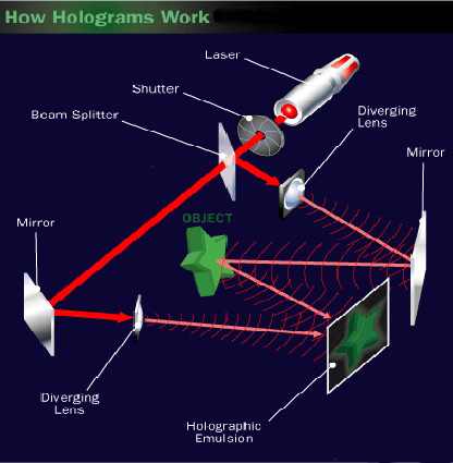 hologram-works.jpg