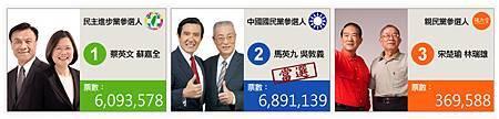 台灣總統大選2.jpg