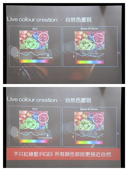 投影片組圖-6