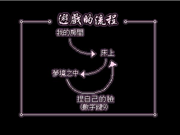 夢日記01-2