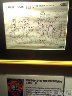 哆啦A夢誕生前100年特展24