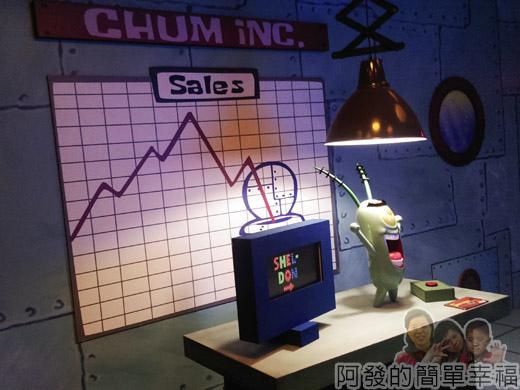 海綿寶寶暢遊比奇堡特展35-皮老闆