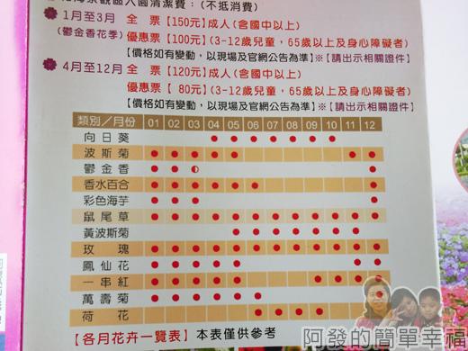 中社觀光花市57-各月花卉表