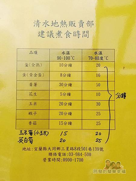 清水地熱18-農特產展售販賣區-建議煮食時間