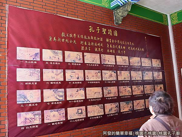 桃園孔子廟15-孔子聖蹟圖.JPG
