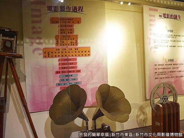 影像博物館11-電影製作過程說明.JPG