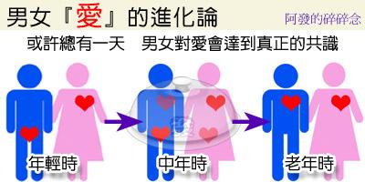 男女愛的進化論-a.jpg