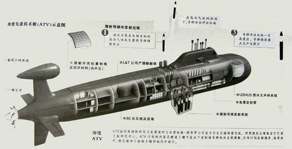 印度國產核潛艇剖面圖。來源:新京報.jpg