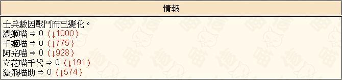 0 - 信喵之野望 - 合戰 - 歸0