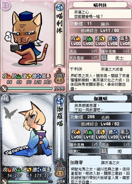 0 - 信喵之野望 - 人物卡 - 千利Q和玉子姬