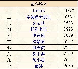 0 - 信喵之野望 - 台版貓場特別報酬 - 福島(珍)十勇士