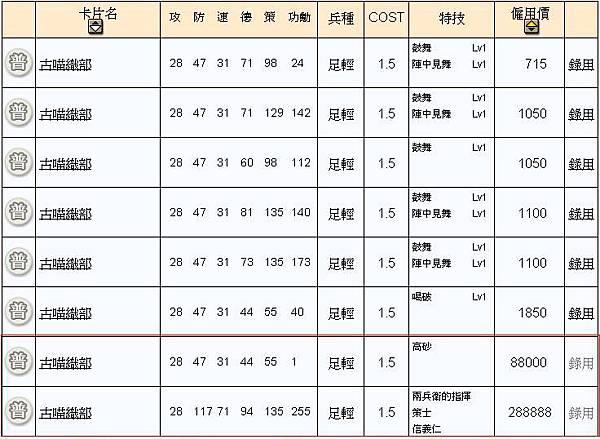0 - 信喵之野望 - 人物 - 古田 04