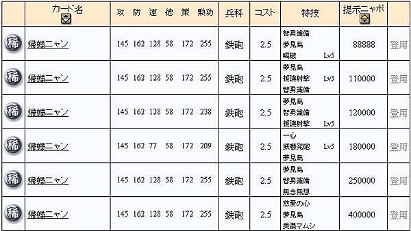 0 - 信喵之野望 - 人物 - 濃姬(稀) 01