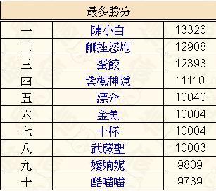 0-信喵之野望 - 貓場十傑 - 細川孝