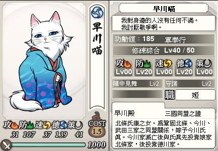0 - 信喵之野望 - 棄置型小喵 - 早川