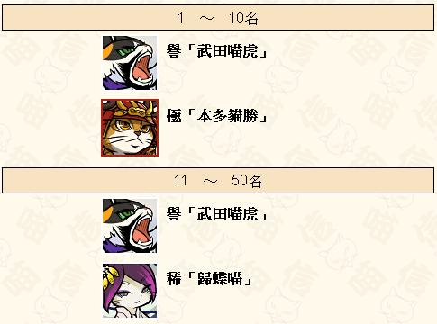 0 - 信喵之野望 - 貓戰記 - 01