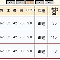 0 - 信喵之野望 - 宮部繼潤 02 - 交易所