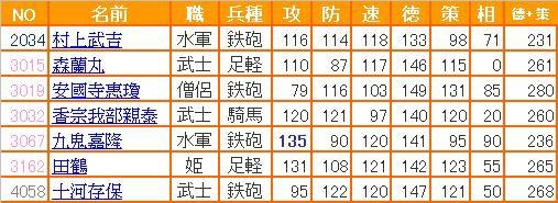 0 - 信喵之野望 - 水2.0補師 (20130821) - 03 悲悲.JPG