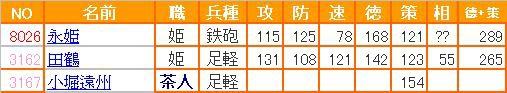 0 - 信喵之野望 - 水2.0補師 (20130821) - 04 新增.JPG