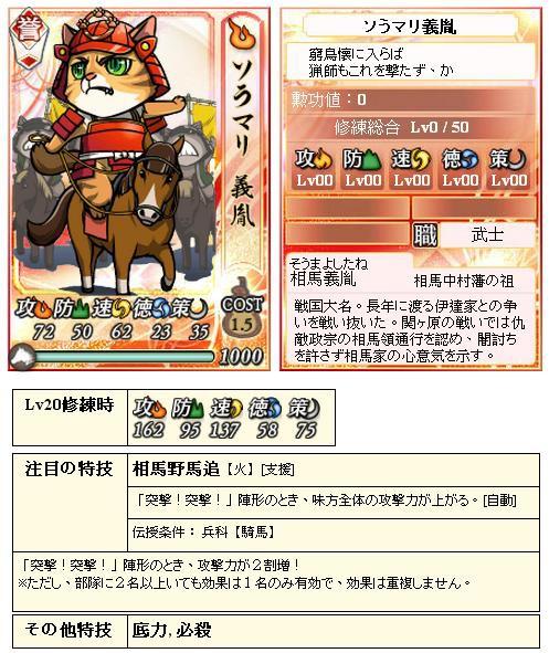0 - 信喵之野望 - 合戰特別報酬 - 相馬義胤.JPG