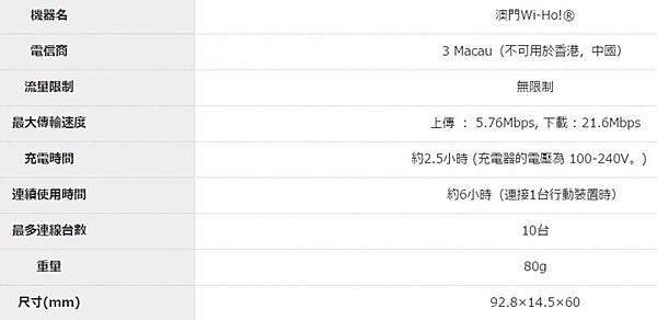 Macau_wiho_03.jpg