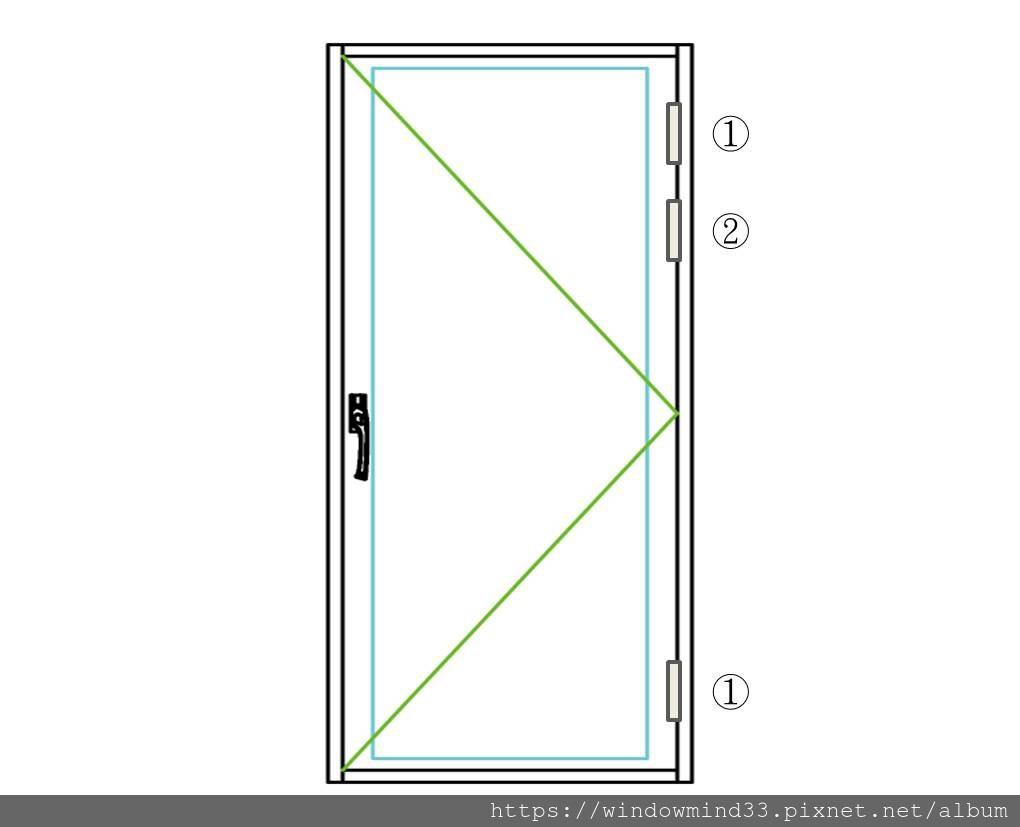 推開門鉸鍊安裝位置.jpg