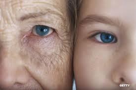 「年輕 老年」的圖片搜尋結果