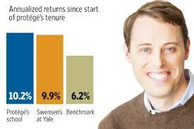 「Seth Alexander, MIT Investment Management Company」的圖片搜尋結果