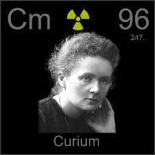 「curium」的圖片搜尋結果