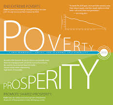 「world bank Poverty and Shared Prosperity」的圖片搜尋結果