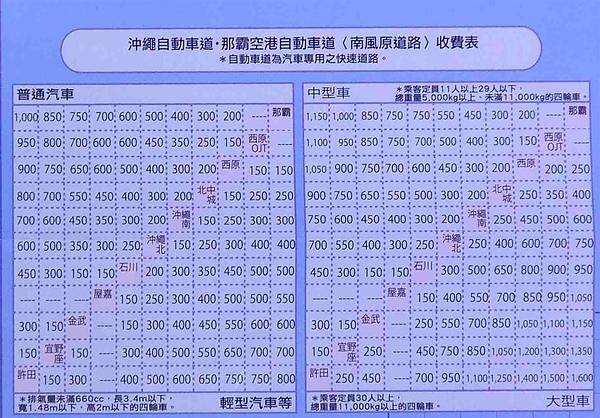 沖繩自動車道收費表.JPG