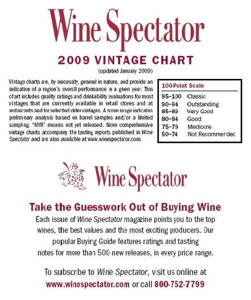 Wine Spectator 2009 Vintage Chart