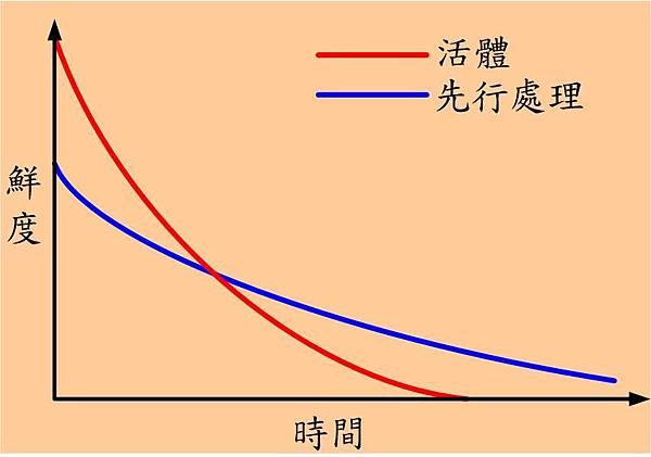 繪圖1.jpg