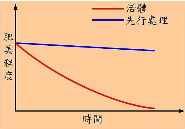 繪圖4.jpg