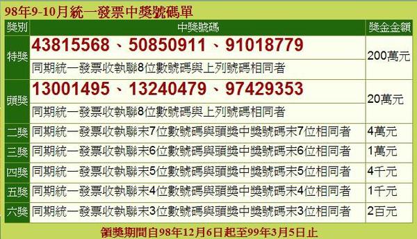 910統一發票.JPG