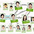 Around_40-chart.jpg