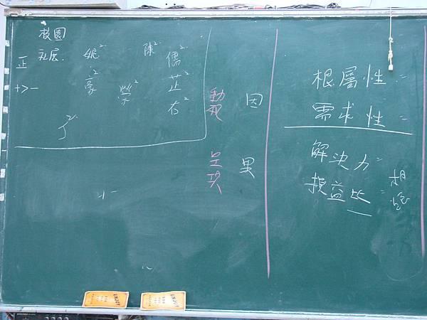 DSC09730-集訓