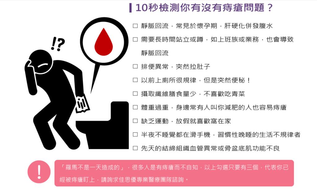 佳思優整形醫美診所 蕭慕琦醫師  痔瘡微瘡手術 (2)