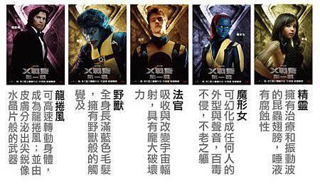 X戰警:第一戰