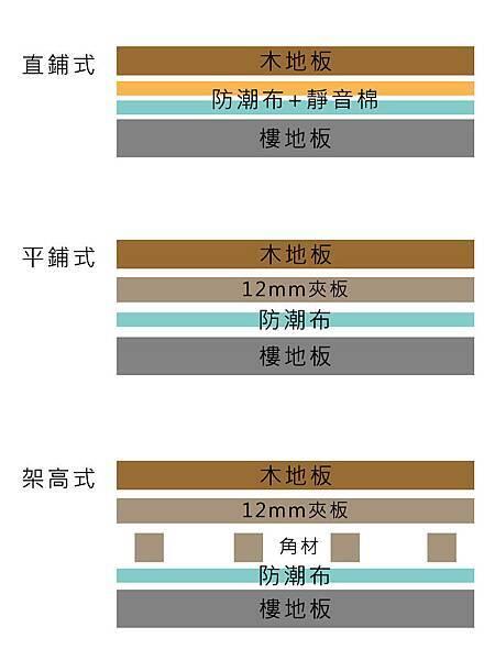 比較圖2.jpg