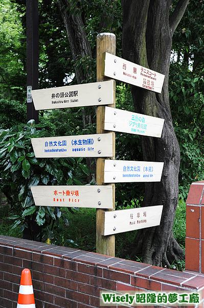 井の頭公園路牌